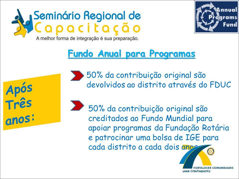 Fundo Anual para Programas 50% da contribuição original são devolvidos ao distrito através do FDUC 50% da contribuição original são creditados ao Fund