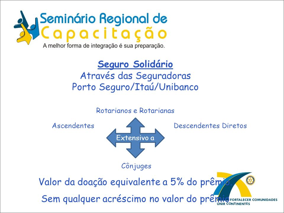Seguro Solidário Através das Seguradoras Porto Seguro/Itaú/Unibanco Rotarianos e Rotarianas Cônjuges Valor da doação equivalente a 5% do prêmio. Sem q