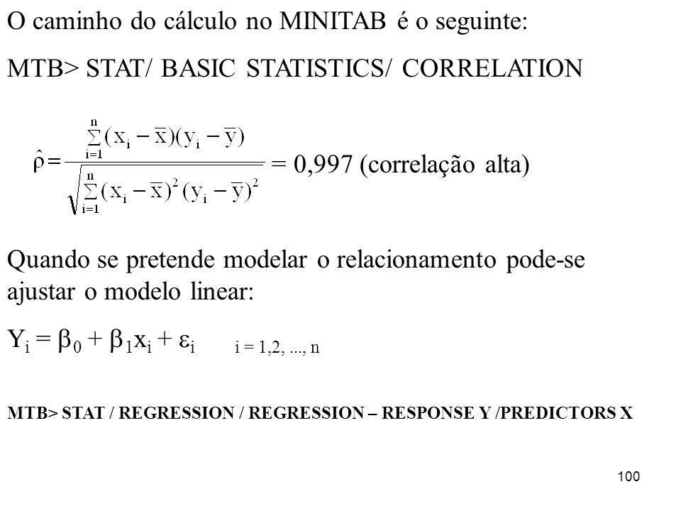 100 O caminho do cálculo no MINITAB é o seguinte: MTB> STAT/ BASIC STATISTICS/ CORRELATION = 0,997 (correlação alta) Quando se pretende modelar o rela