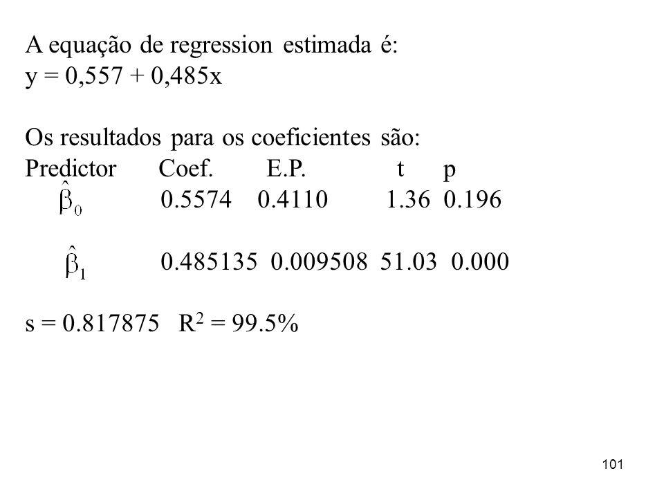 101 A equação de regression estimada é: y = 0,557 + 0,485x Os resultados para os coeficientes são: Predictor Coef. E.P. t p 0.5574 0.4110 1.36 0.196 0