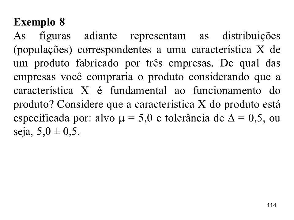 114 Exemplo 8 As figuras adiante representam as distribuições (populações) correspondentes a uma característica X de um produto fabricado por três emp
