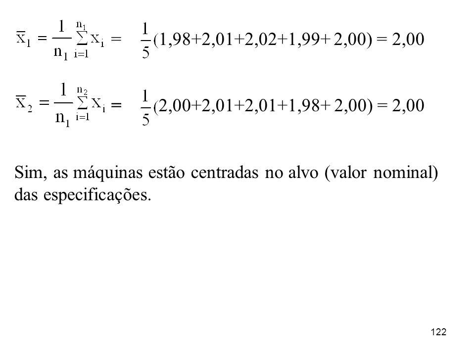 122 = 1,98+2,01+2,02+1,99+ 2,00) = 2,00 = 2,00+2,01+2,01+1,98+ 2,00) = 2,00 Sim, as máquinas estão centradas no alvo (valor nominal) das especificaçõe