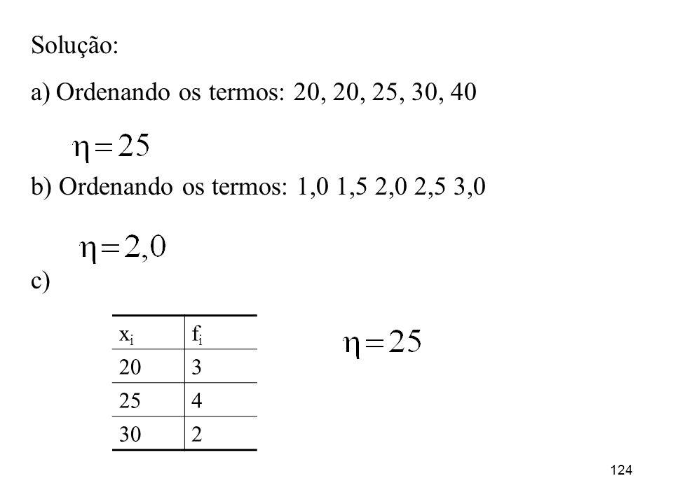 124 Solução: a)Ordenando os termos: 20, 20, 25, 30, 40 b) Ordenando os termos: 1,0 1,5 2,0 2,5 3,0 c) xixi fifi 203 254 302