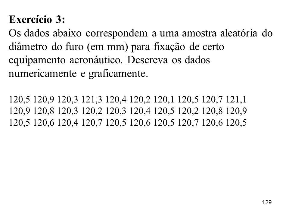 129 Exercício 3: Os dados abaixo correspondem a uma amostra aleatória do diâmetro do furo (em mm) para fixação de certo equipamento aeronáutico. Descr