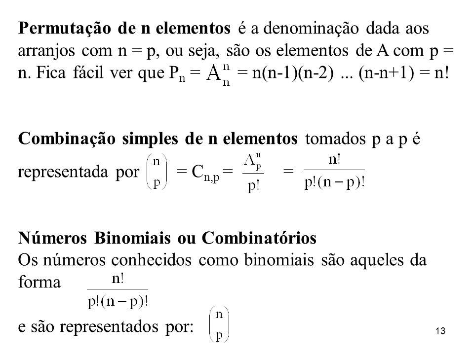 13 Permutação de n elementos é a denominação dada aos arranjos com n = p, ou seja, são os elementos de A com p = n. Fica fácil ver que P n = = n(n-1)(