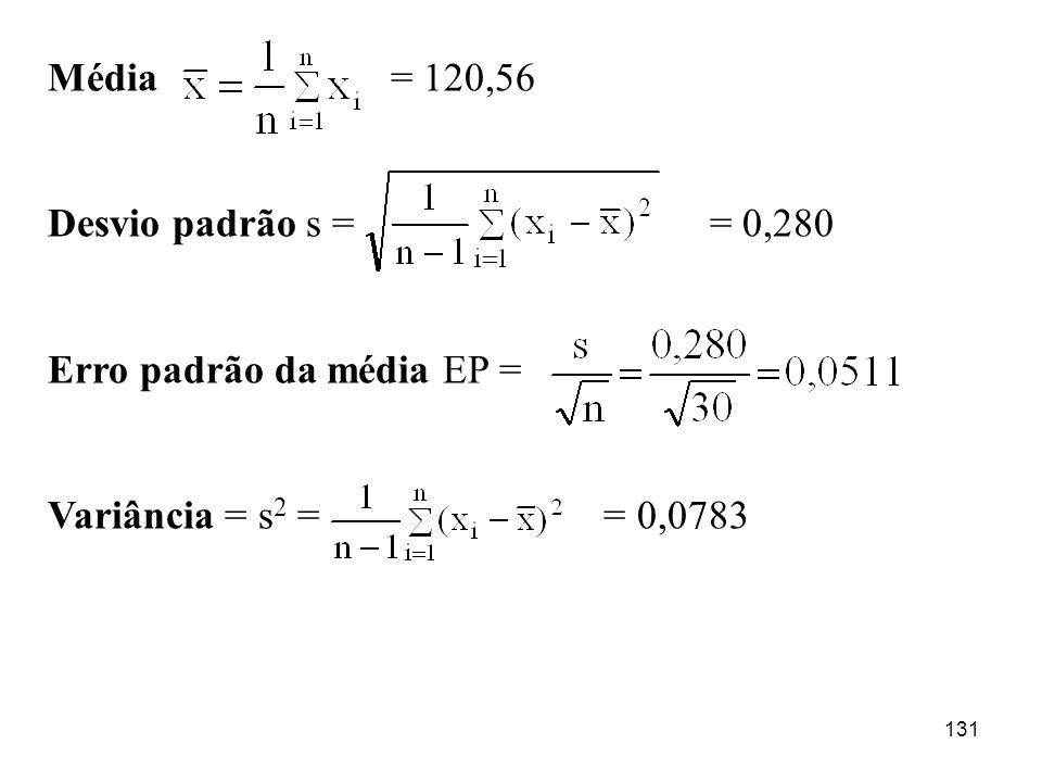 131 Média = 120,56 Desvio padrão s = = 0,280 Erro padrão da média EP = Variância = s 2 = = 0,0783