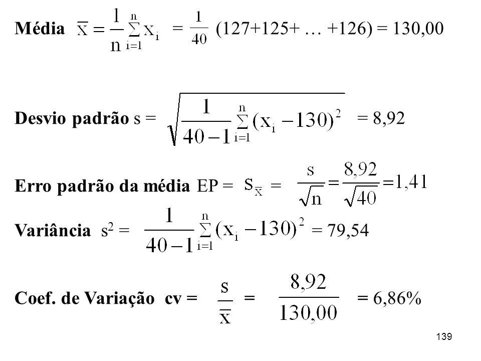 139 Média = (127+125+ … +126) = 130,00 Desvio padrão s = = 8,92 Erro padrão da média EP = = Variância s 2 = = 79,54 Coef. de Variação cv = = = 6,86%