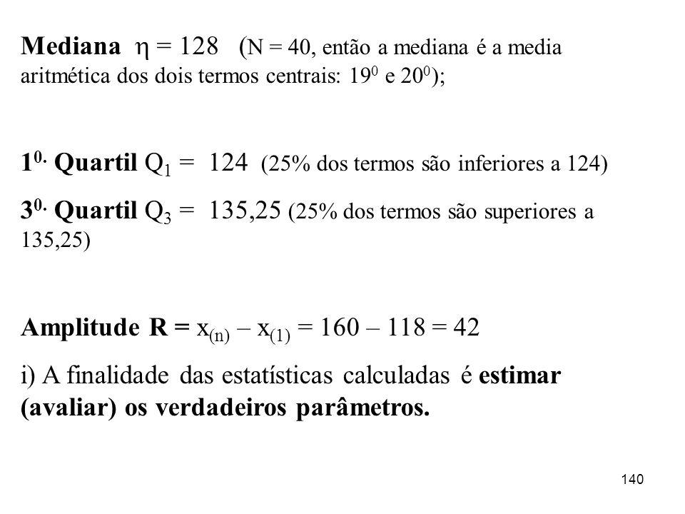140 Mediana = 128 ( N = 40, então a mediana é a media aritmética dos dois termos centrais: 19 0 e 20 0 ); 1 0. Quartil Q 1 = 124 (25% dos termos são i