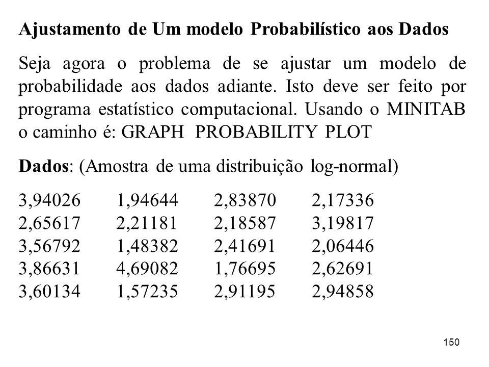 150 Ajustamento de Um modelo Probabilístico aos Dados Seja agora o problema de se ajustar um modelo de probabilidade aos dados adiante. Isto deve ser