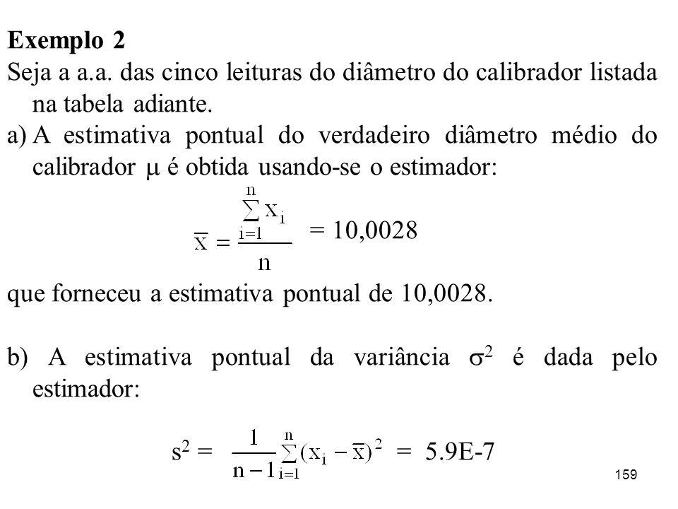 159 Exemplo 2 Seja a a.a. das cinco leituras do diâmetro do calibrador listada na tabela adiante. a)A estimativa pontual do verdadeiro diâmetro médio