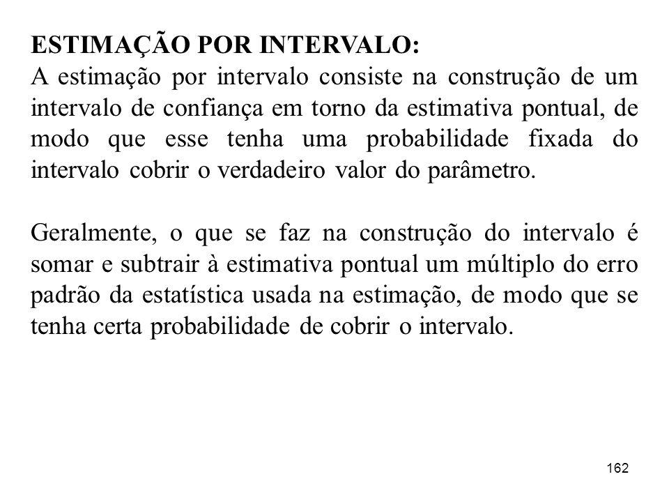 162 ESTIMAÇÃO POR INTERVALO: A estimação por intervalo consiste na construção de um intervalo de confiança em torno da estimativa pontual, de modo que