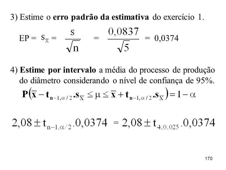 170 3) Estime o erro padrão da estimativa do exercício 1. EP = = = = 0,0374 4) Estime por intervalo a média do processo de produção do diâmetro consid