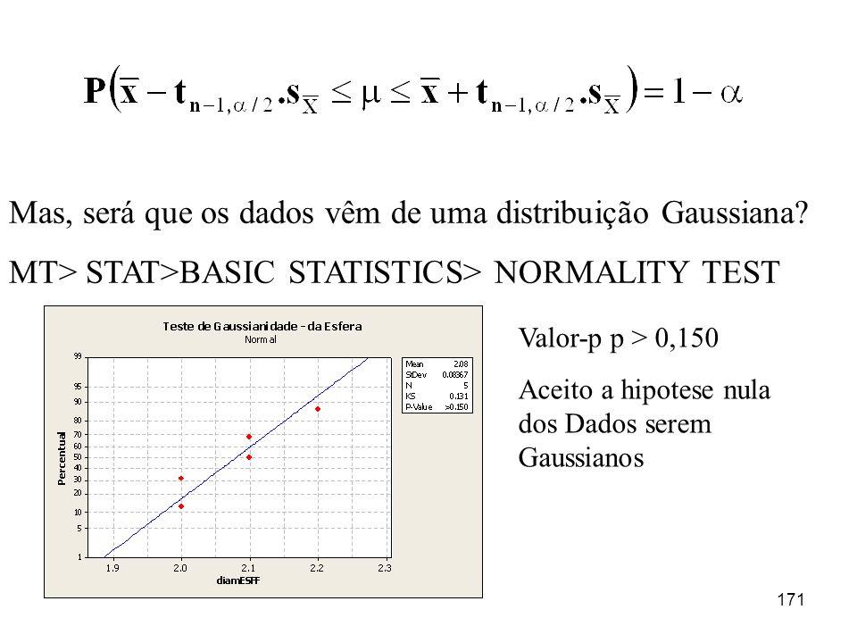 171 Mas, será que os dados vêm de uma distribuição Gaussiana? MT> STAT>BASIC STATISTICS> NORMALITY TEST Valor-p p > 0,150 Aceito a hipotese nula dos D