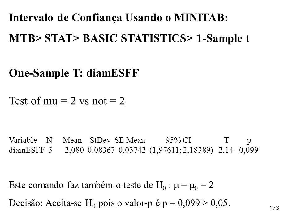 173 Intervalo de Confiança Usando o MINITAB: MTB> STAT> BASIC STATISTICS> 1-Sample t One-Sample T: diamESFF Test of mu = 2 vs not = 2 Variable N Mean
