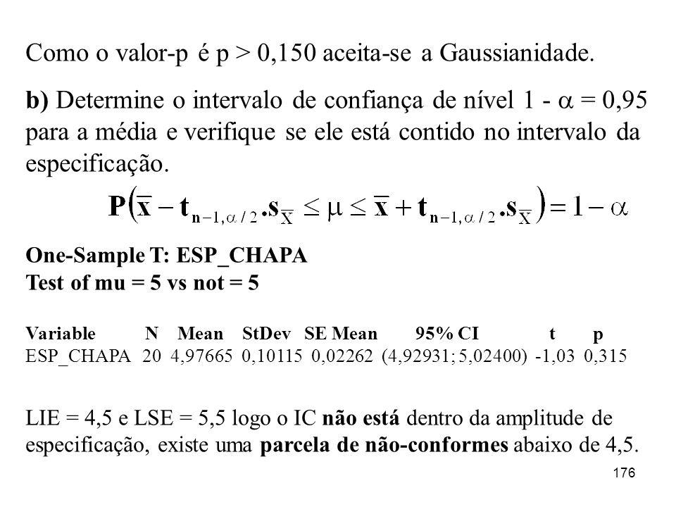 176 Como o valor-p é p > 0,150 aceita-se a Gaussianidade. b) Determine o intervalo de confiança de nível 1 - = 0,95 para a média e verifique se ele es