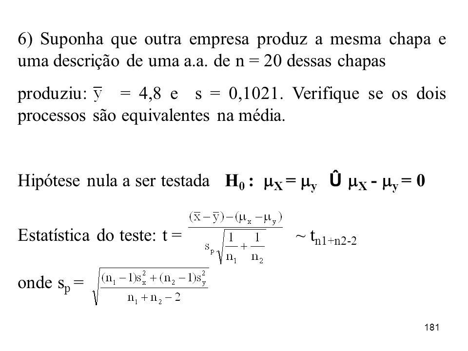 181 6) Suponha que outra empresa produz a mesma chapa e uma descrição de uma a.a. de n = 20 dessas chapas produziu: = 4,8 e s = 0,1021. Verifique se o