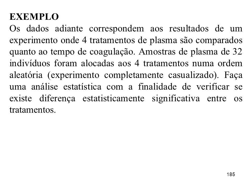 185 EXEMPLO Os dados adiante correspondem aos resultados de um experimento onde 4 tratamentos de plasma são comparados quanto ao tempo de coagulação.