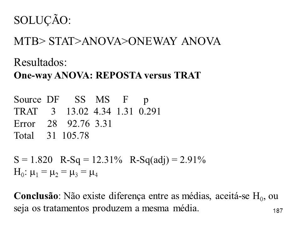 187 SOLUÇÃO: MTB> STAT>ANOVA>ONEWAY ANOVA Resultados: One-way ANOVA: REPOSTA versus TRAT Source DF SS MS F p TRAT 3 13.02 4.34 1.31 0.291 Error 28 92.