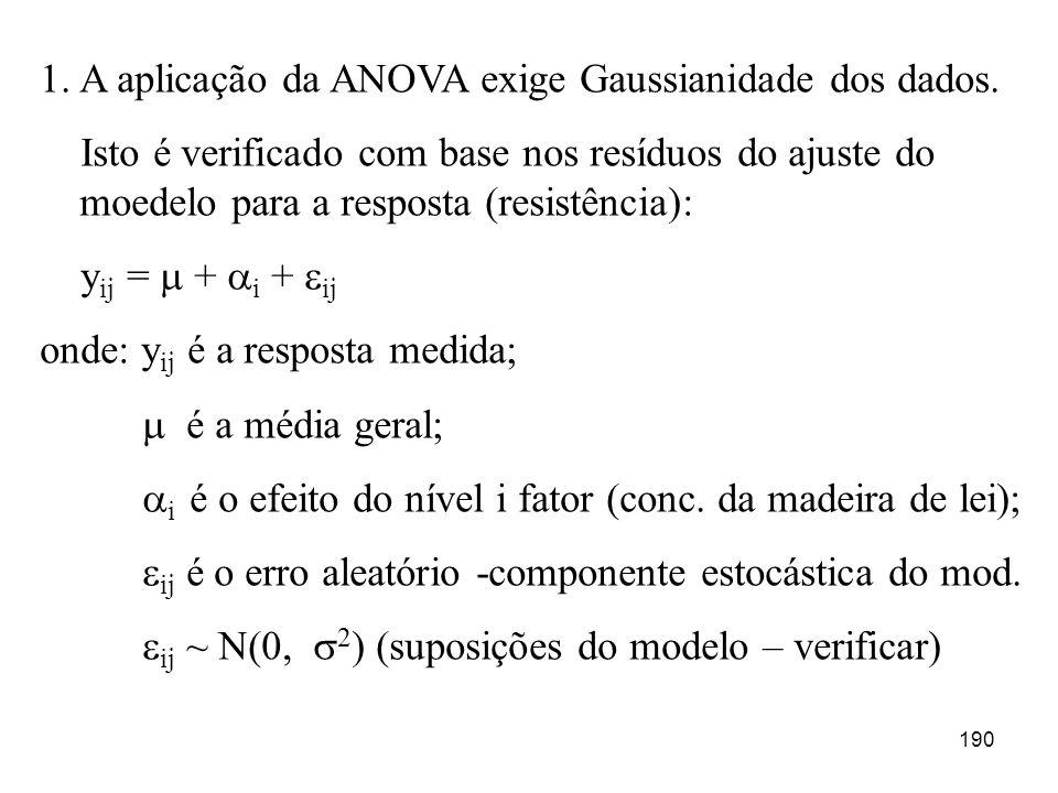 190 1.A aplicação da ANOVA exige Gaussianidade dos dados. Isto é verificado com base nos resíduos do ajuste do moedelo para a resposta (resistência):