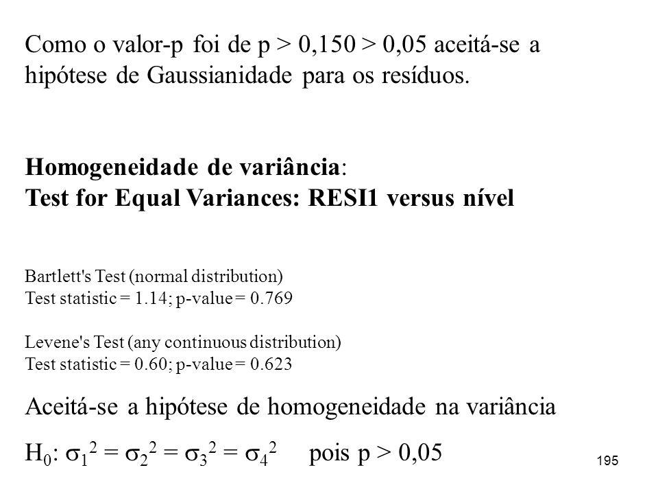 195 Como o valor-p foi de p > 0,150 > 0,05 aceitá-se a hipótese de Gaussianidade para os resíduos. Homogeneidade de variância: Test for Equal Variance