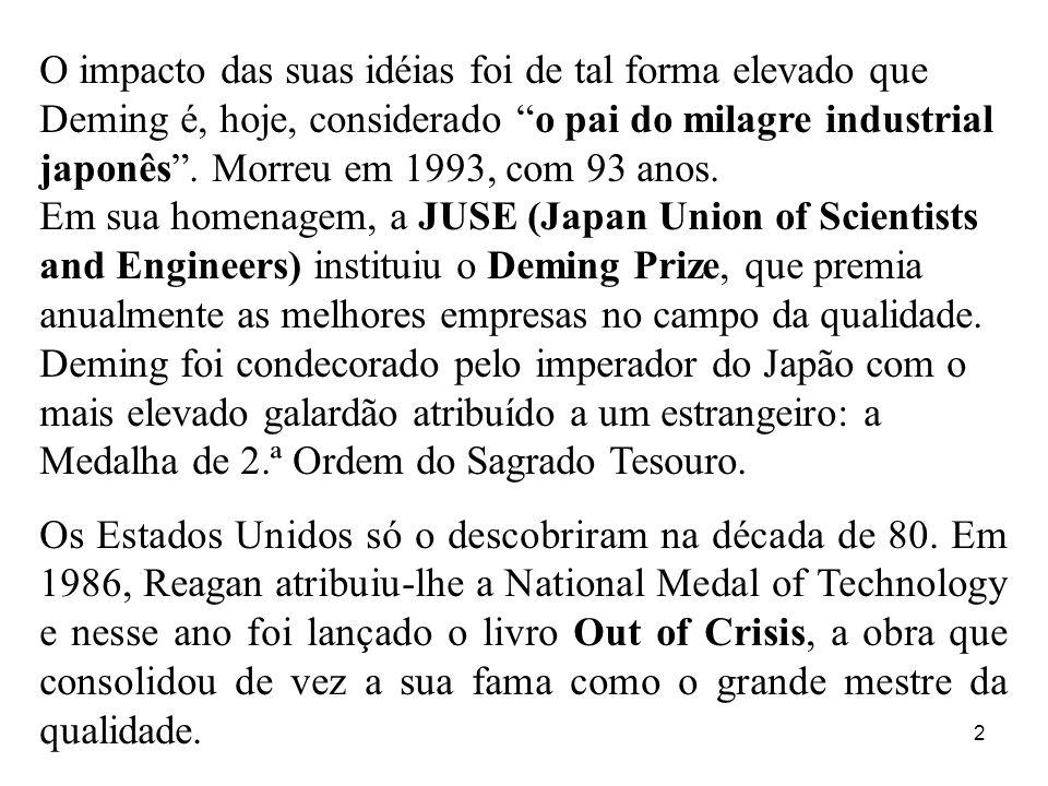 2 O impacto das suas idéias foi de tal forma elevado que Deming é, hoje, considerado o pai do milagre industrial japonês. Morreu em 1993, com 93 anos.