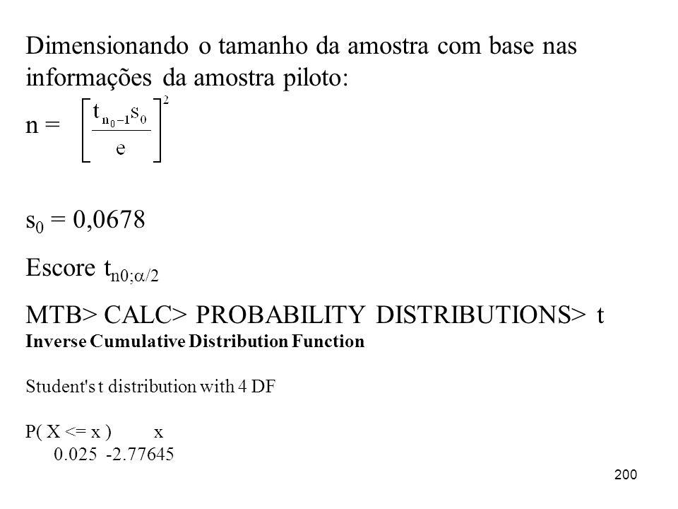 200 Dimensionando o tamanho da amostra com base nas informações da amostra piloto: n = s 0 = 0,0678 Escore t n0; /2 MTB> CALC> PROBABILITY DISTRIBUTIO