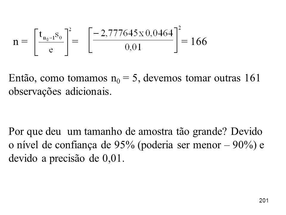 201 n = = = 166 Então, como tomamos n 0 = 5, devemos tomar outras 161 observações adicionais. Por que deu um tamanho de amostra tão grande? Devido o n
