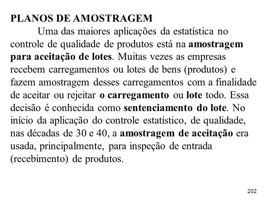202 PLANOS DE AMOSTRAGEM Uma das maiores aplicações da estatística no controle de qualidade de produtos está na amostragem para aceitação de lotes. Mu