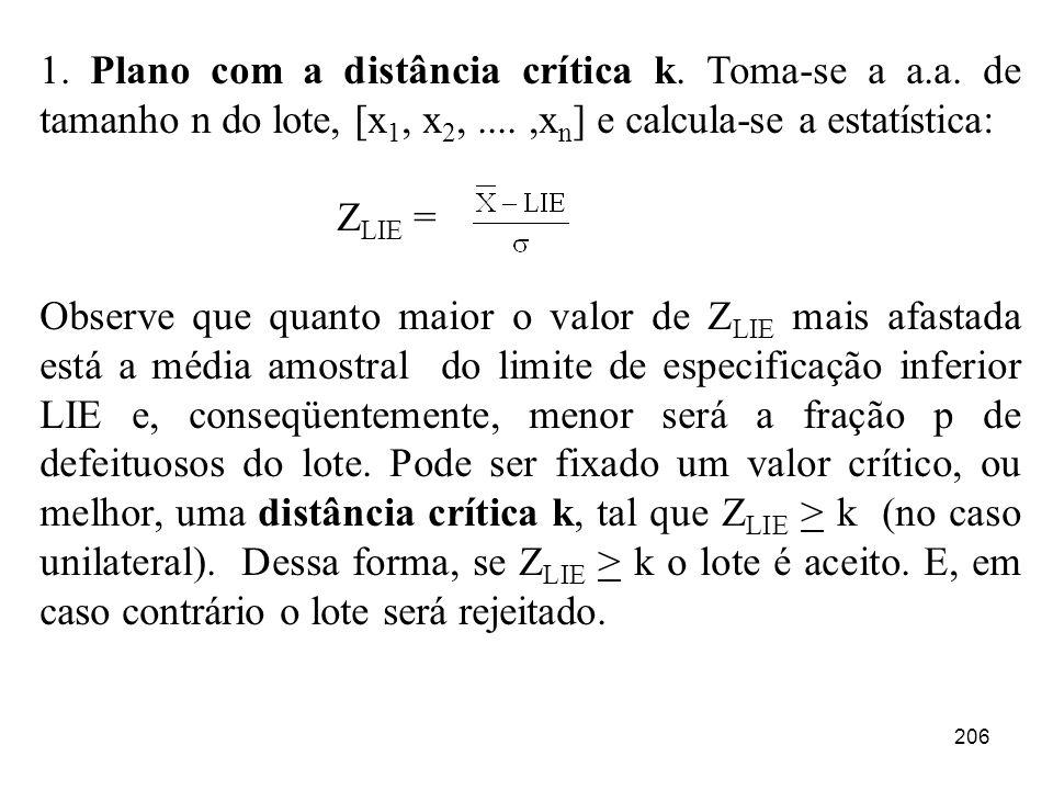 206 1. Plano com a distância crítica k. Toma-se a a.a. de tamanho n do lote, [x 1, x 2,....,x n ] e calcula-se a estatística: Z LIE = Observe que quan