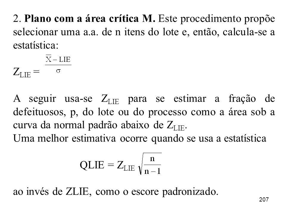 207 2. Plano com a área crítica M. Este procedimento propõe selecionar uma a.a. de n itens do lote e, então, calcula-se a estatística: Z LIE = A segui