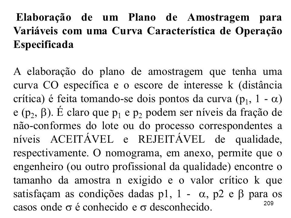 209 Elaboração de um Plano de Amostragem para Variáveis com uma Curva Característica de Operação Especificada A elaboração do plano de amostragem que