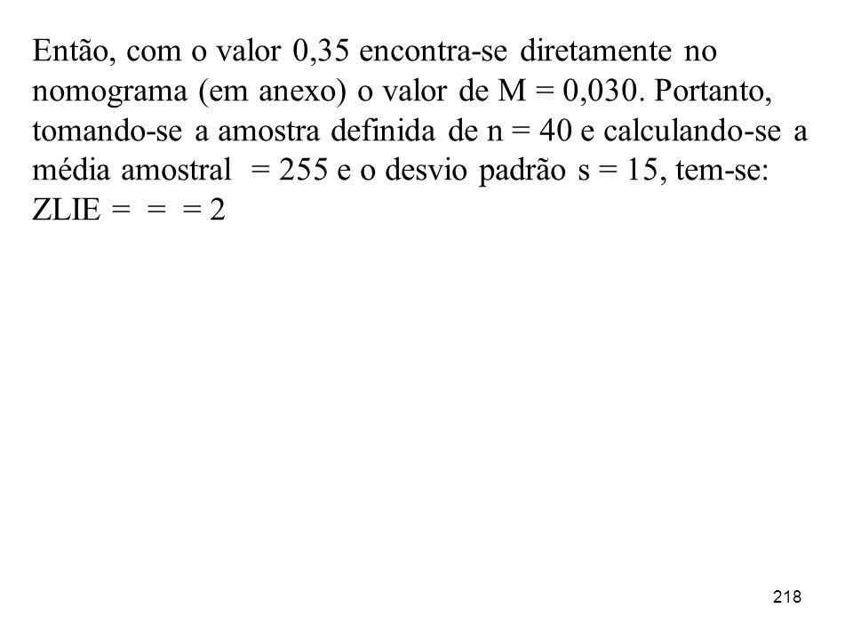 218 Então, com o valor 0,35 encontra-se diretamente no nomograma (em anexo) o valor de M = 0,030. Portanto, tomando-se a amostra definida de n = 40 e