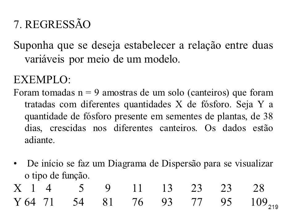 219 7. REGRESSÃO Suponha que se deseja estabelecer a relação entre duas variáveis por meio de um modelo. EXEMPLO: Foram tomadas n = 9 amostras de um s
