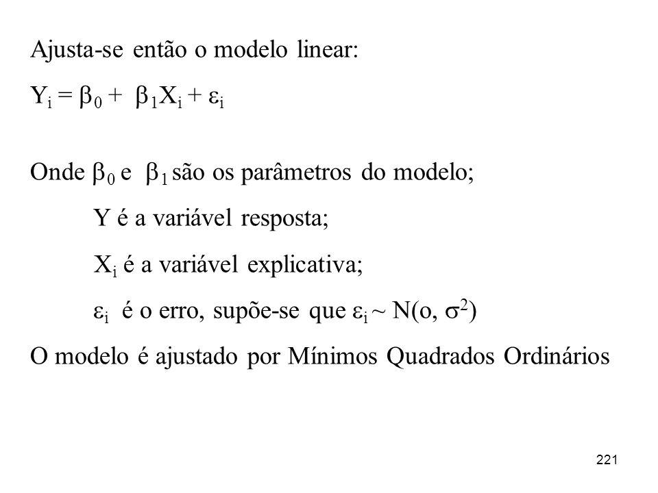 221 Ajusta-se então o modelo linear: Y i = 0 + 1 X i + i Onde 0 e 1 são os parâmetros do modelo; Y é a variável resposta; X i é a variável explicativa
