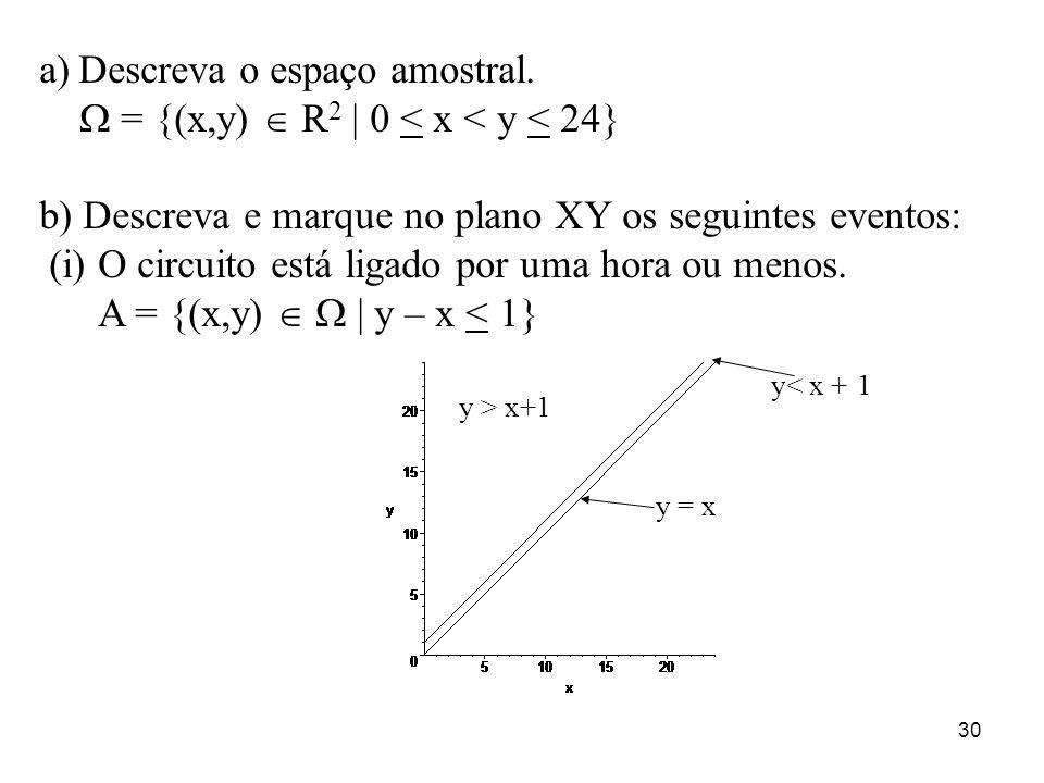 30 a)Descreva o espaço amostral. = {(x,y) R 2 | 0 < x < y < 24} b) Descreva e marque no plano XY os seguintes eventos: (i) O circuito está ligado por