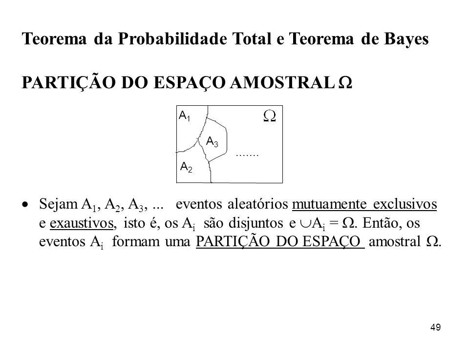 49 Teorema da Probabilidade Total e Teorema de Bayes PARTIÇÃO DO ESPAÇO AMOSTRAL Sejam A 1, A 2, A 3,... eventos aleatórios mutuamente exclusivos e ex