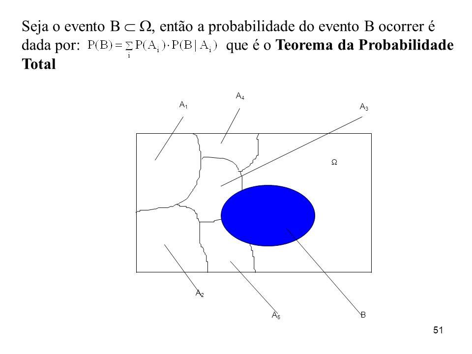 51 A2A2 A5A5 B A1A1 A4A4 A3A3 Seja o evento B, então a probabilidade do evento B ocorrer é dada por: que é o Teorema da Probabilidade Total
