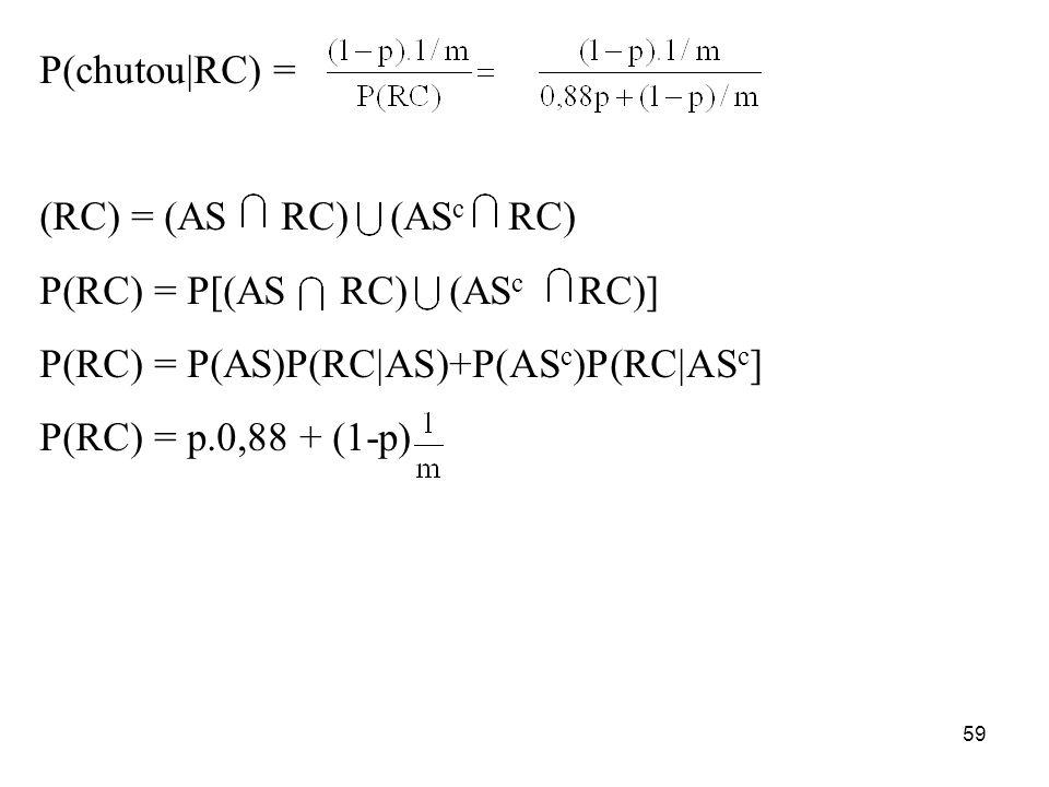 59 P(chutou|RC) = (RC) = (AS RC) (AS c RC) P(RC) = P[(AS RC) (AS c RC)] P(RC) = P(AS)P(RC|AS)+P(AS c )P(RC|AS c ] P(RC) = p.0,88 + (1-p)