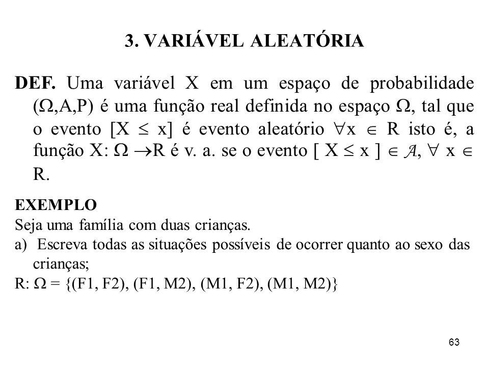 63 3. VARIÁVEL ALEATÓRIA DEF. Uma variável X em um espaço de probabilidade (,A,P) é uma função real definida no espaço, tal que o evento [X x] é event