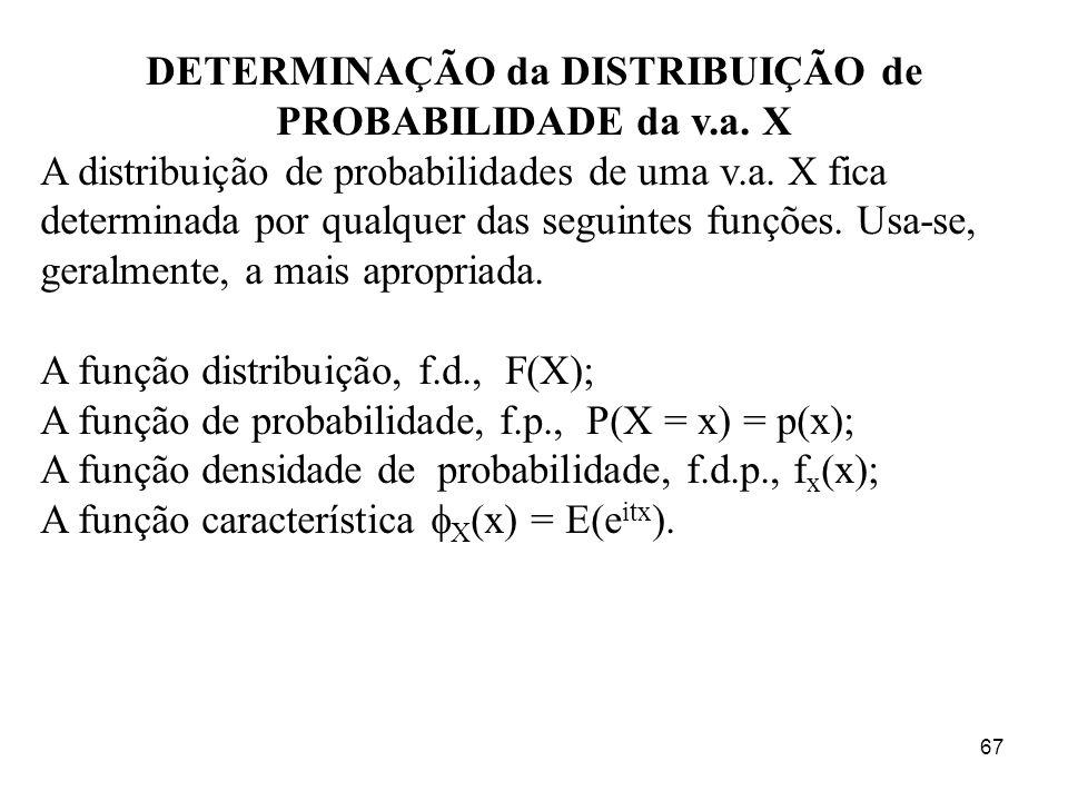 67 DETERMINAÇÃO da DISTRIBUIÇÃO de PROBABILIDADE da v.a. X A distribuição de probabilidades de uma v.a. X fica determinada por qualquer das seguintes