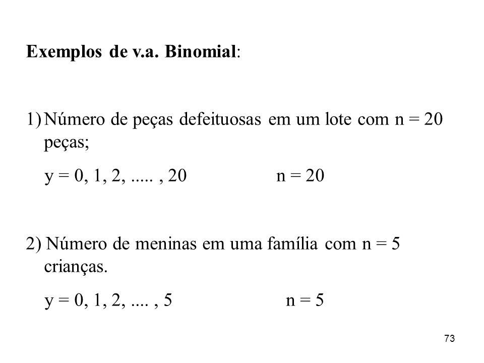 73 Exemplos de v.a. Binomial: 1)Número de peças defeituosas em um lote com n = 20 peças; y = 0, 1, 2,....., 20 n = 20 2) Número de meninas em uma famí
