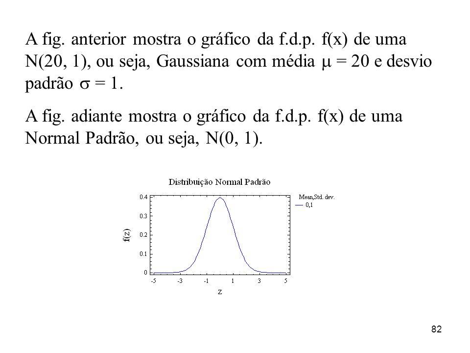 82 A fig. anterior mostra o gráfico da f.d.p. f(x) de uma N(20, 1), ou seja, Gaussiana com média = 20 e desvio padrão = 1. A fig. adiante mostra o grá