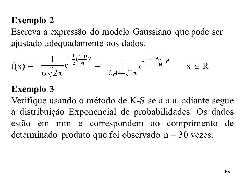 89 Exemplo 2 Escreva a expressão do modelo Gaussiano que pode ser ajustado adequadamente aos dados. f(x) = = x R Exemplo 3 Verifique usando o método d