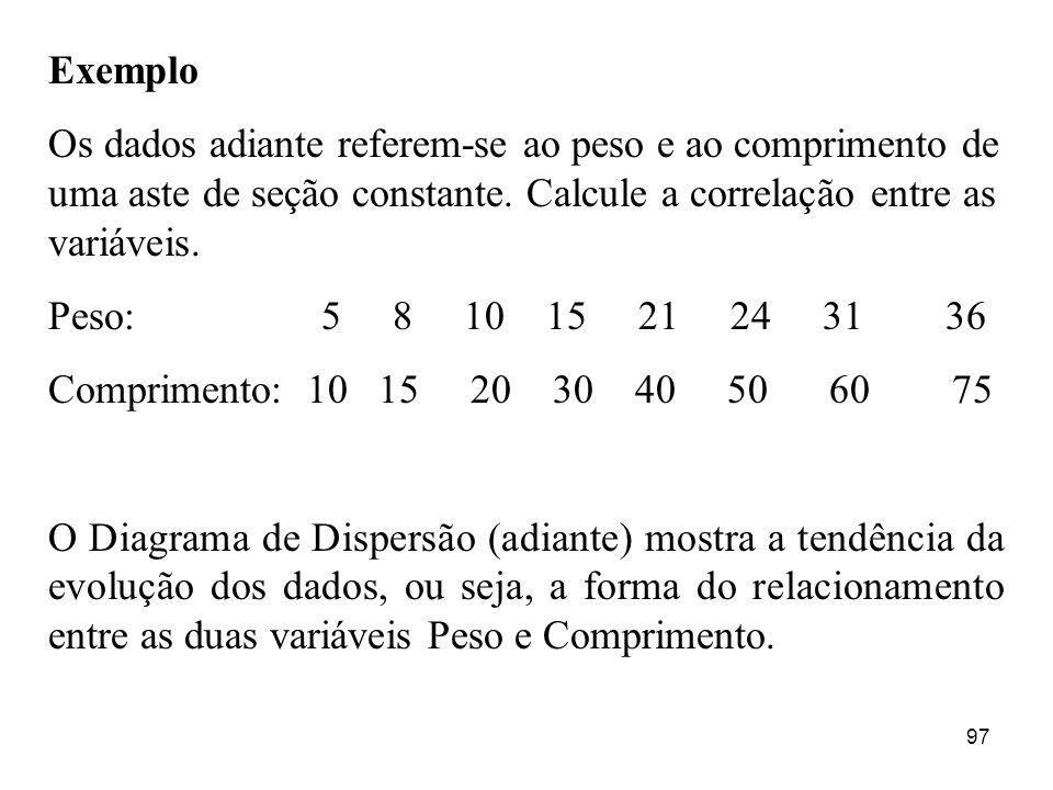 97 Exemplo Os dados adiante referem-se ao peso e ao comprimento de uma aste de seção constante. Calcule a correlação entre as variáveis. Peso: 5 8 10