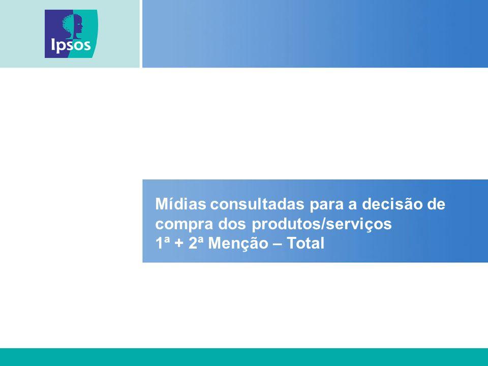 Mídias consultadas para a decisão de compra dos produtos/serviços 1ª + 2ª Menção – Total
