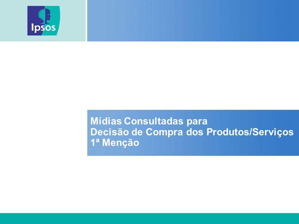 Mídias Consultadas para Decisão de Compra dos Produtos/Serviços 1ª Menção