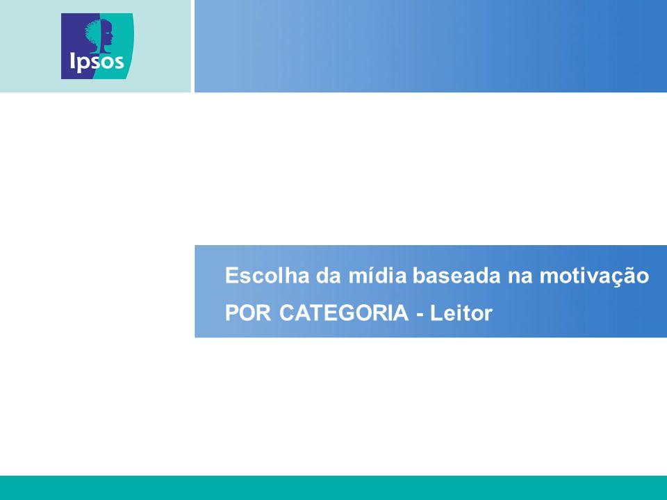 Escolha da mídia baseada na motivação POR CATEGORIA - Leitor