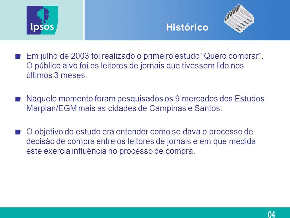 Mídia utilizada para a abertura Conta em banco - 1ª menção Fonte: Q.P3 – Antes de tomar a decisão, qual fonte usou para obter informações sobre....