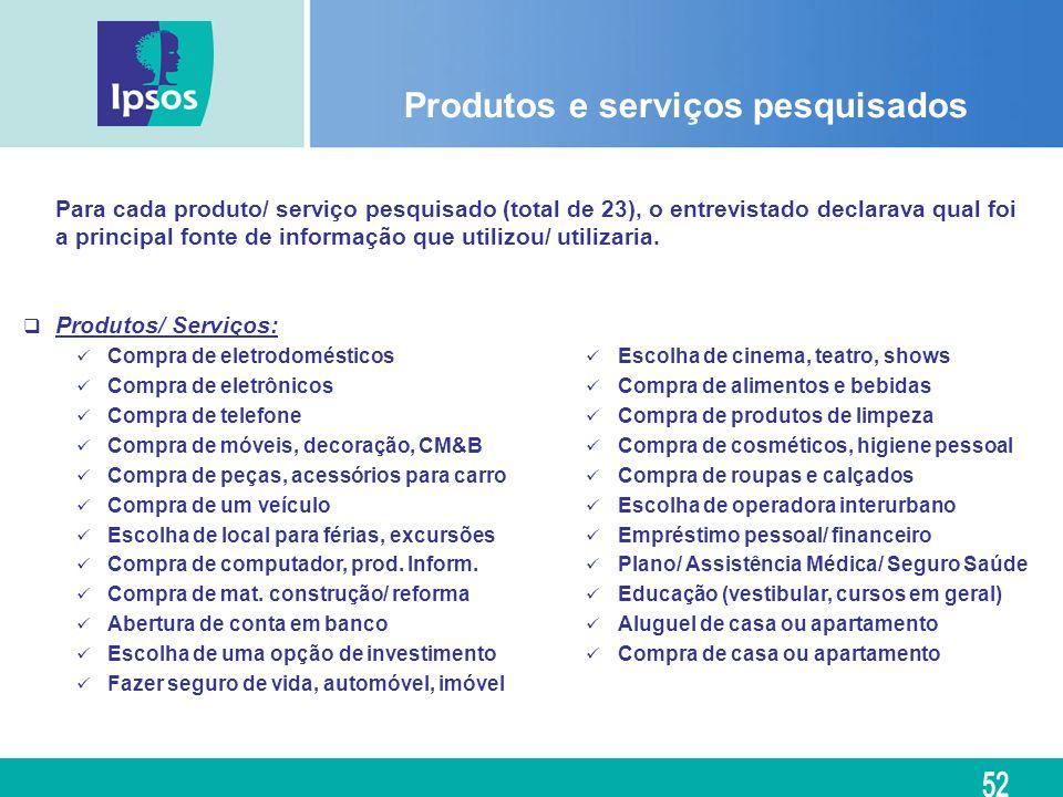Produtos e serviços pesquisados Para cada produto/ serviço pesquisado (total de 23), o entrevistado declarava qual foi a principal fonte de informação
