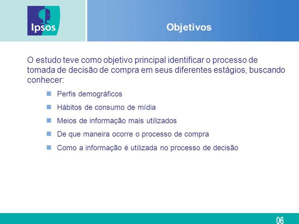 Participação nas decisões de compra na empresa que trabalha Manutenção, limpeza, reformas Op.